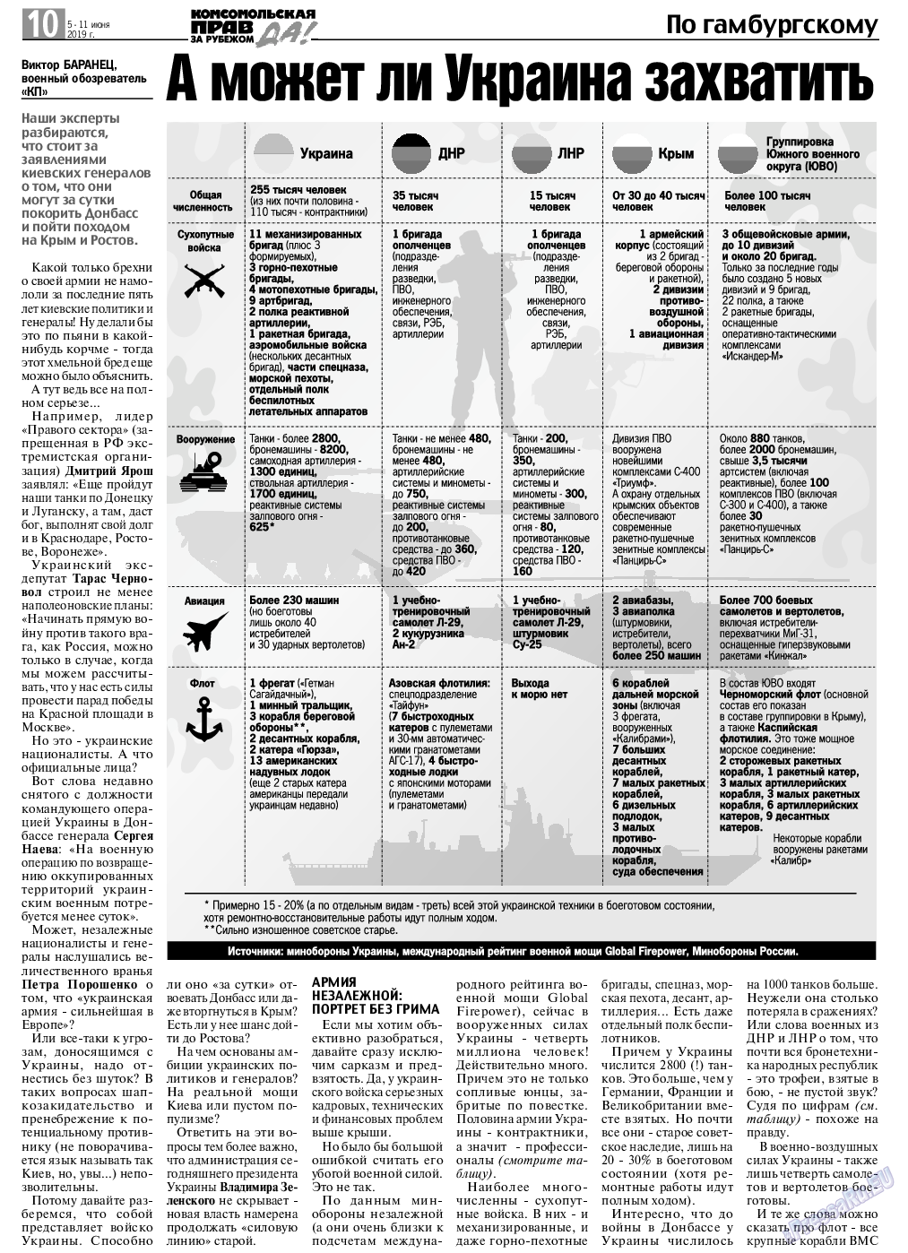 КП в Европе (газета). 2019 год, номер 23, стр. 10