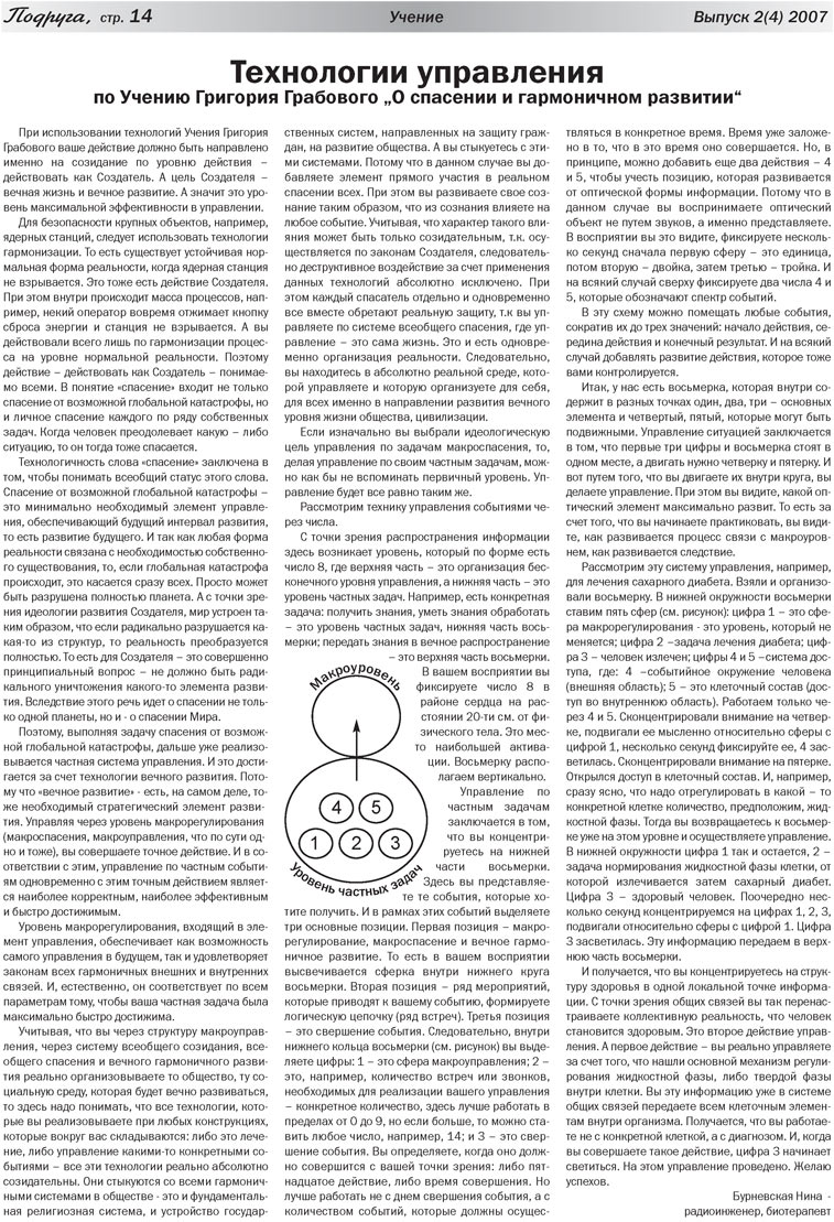 Подруга (газета). 2007 год, номер 1, стр. 14