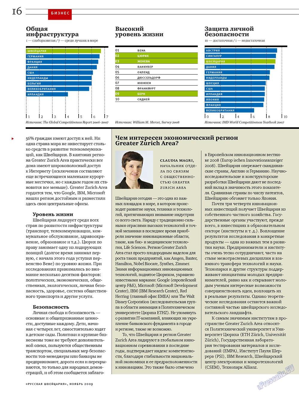 Русская Швейцария (журнал). 2009 год, номер 10, стр. 16