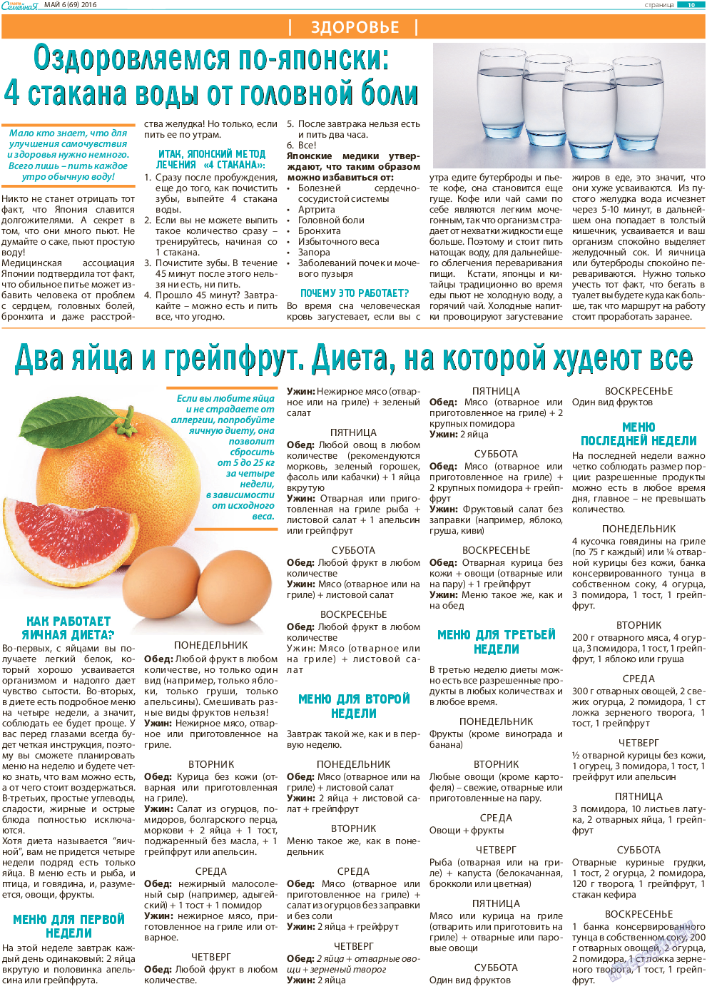 Рецепты Яичной Диеты. Разные варианты яичных диет с подробными меню и рецептами: худеем с помощью белков